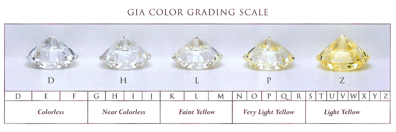diamond draco scale color near mean colorless diamonds what really singapore colour does
